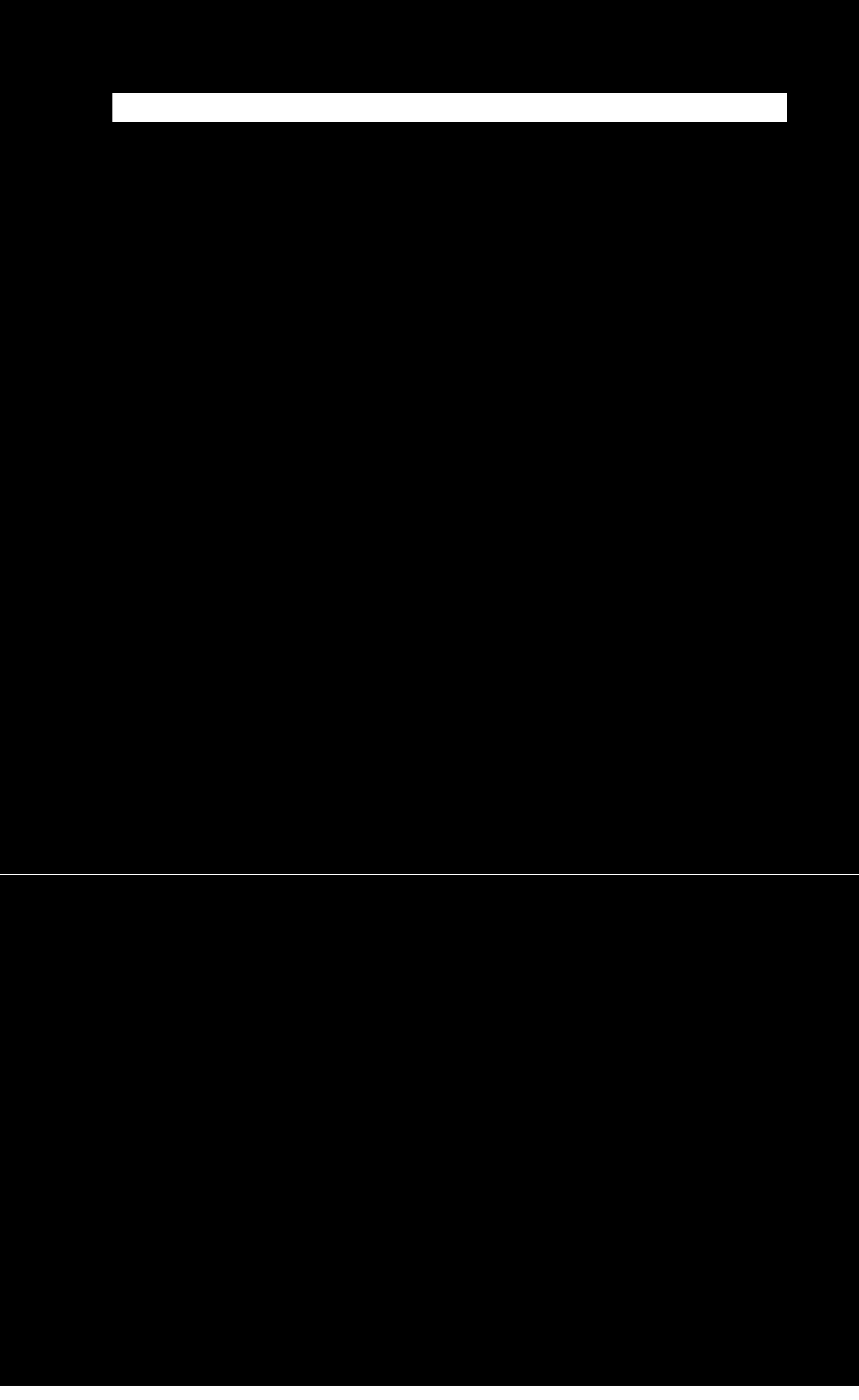 islah-celikleri
