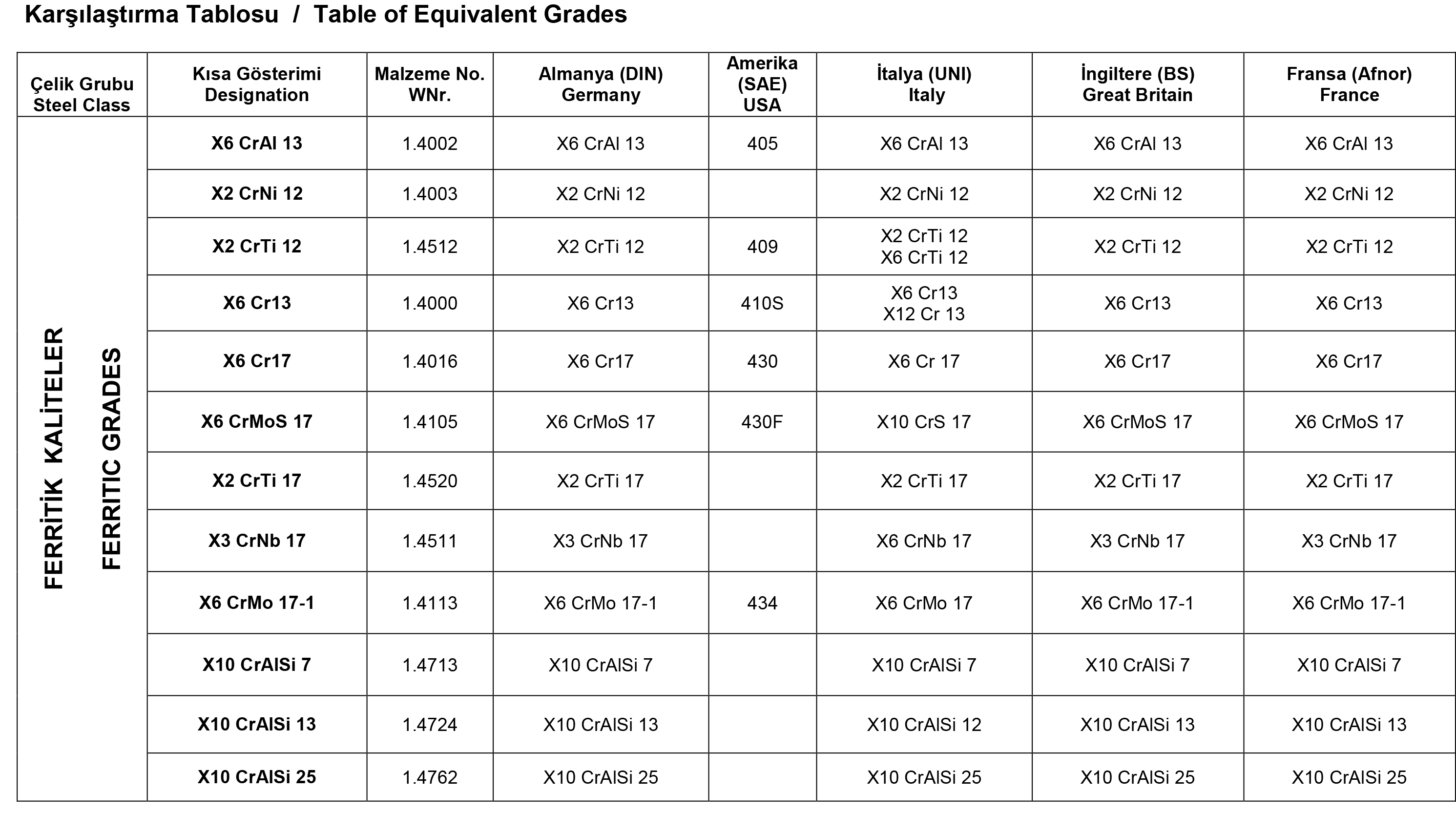 karsilastirma-tablosu-2